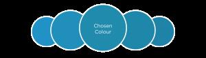 Colour Tolerance Chart